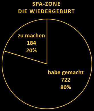 spa-zone: Die Wiedergeburt - v1.004