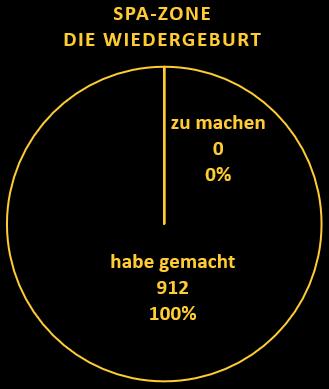 spa-zone: Die Wiedergeburt - v1.1.000