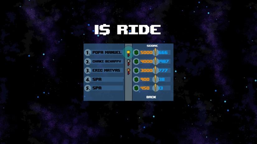 Gebündelte Neugierde - #4 - $1 Ride